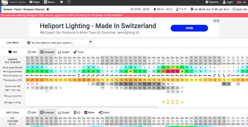 kiteboarding vacation greece cape drepano weather